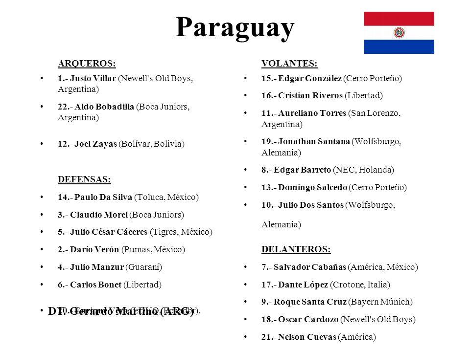 Paraguay DT. Gerardo Martino (ARG) ARQUEROS: VOLANTES: