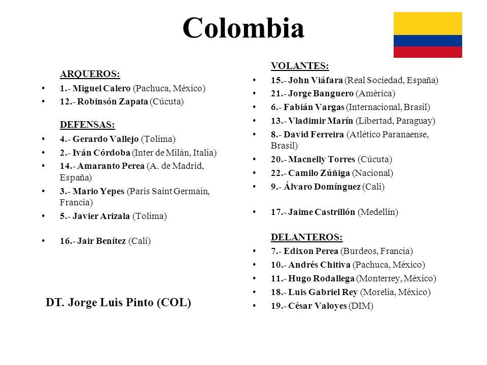 Colombia DT. Jorge Luis Pinto (COL) VOLANTES: ARQUEROS:
