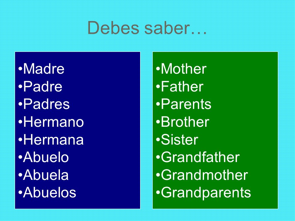 Debes saber… Madre Padre Padres Hermano Hermana Abuelo Abuela Abuelos