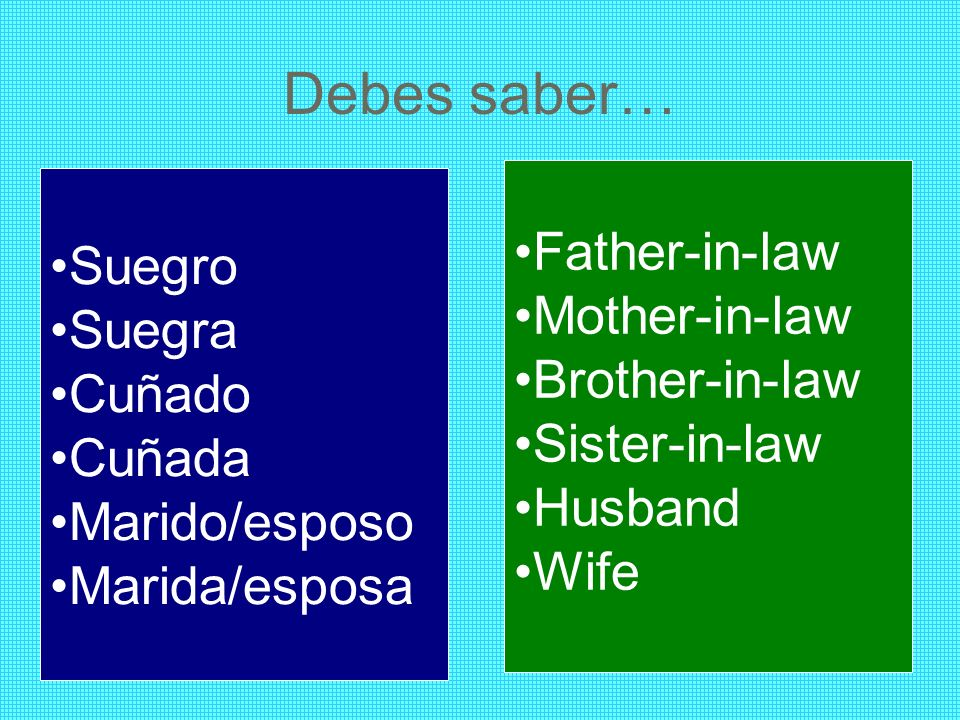 Debes saber… Father-in-law Suegro Mother-in-law Suegra Brother-in-law