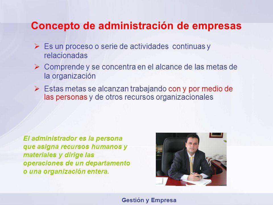 Concepto de administración de empresas