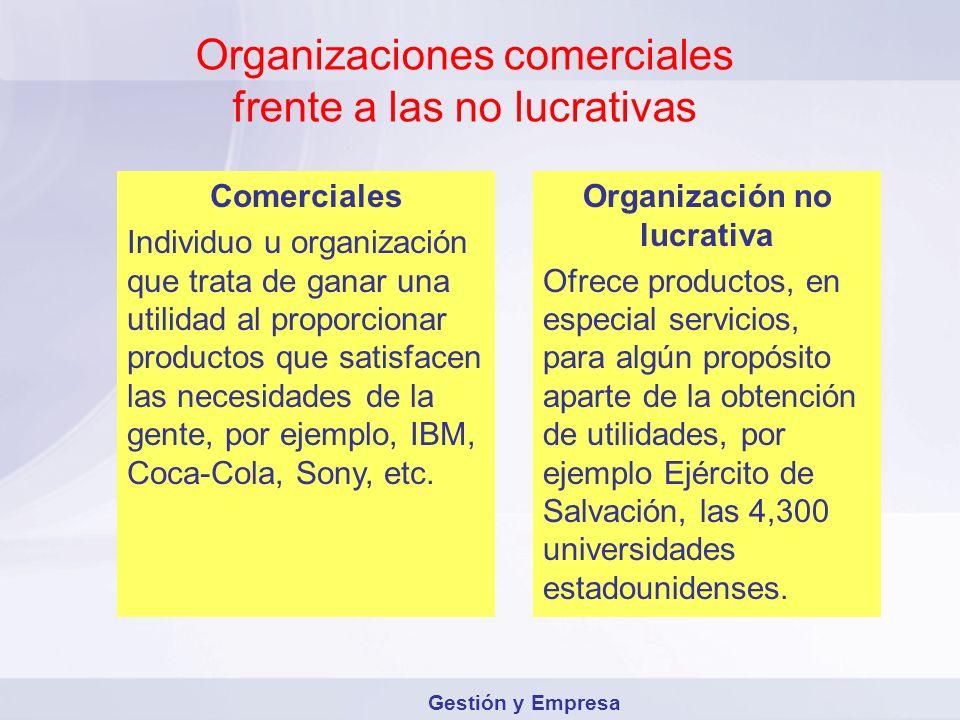Organización no lucrativa