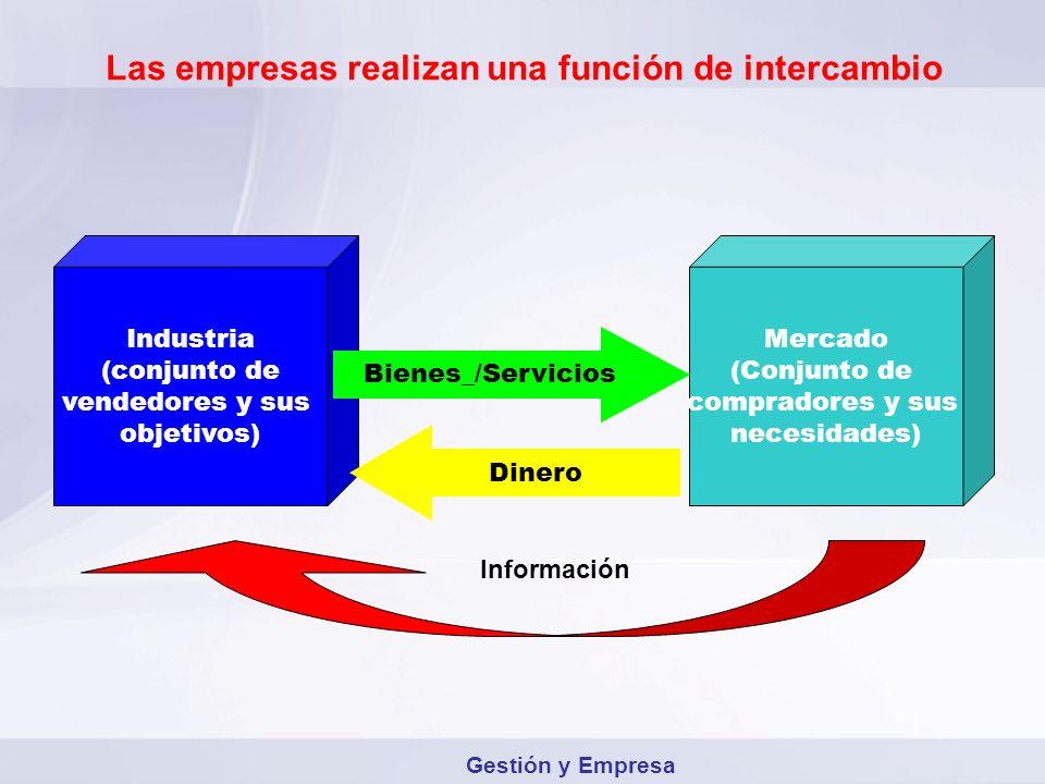 Las empresas realizan una función de intercambio