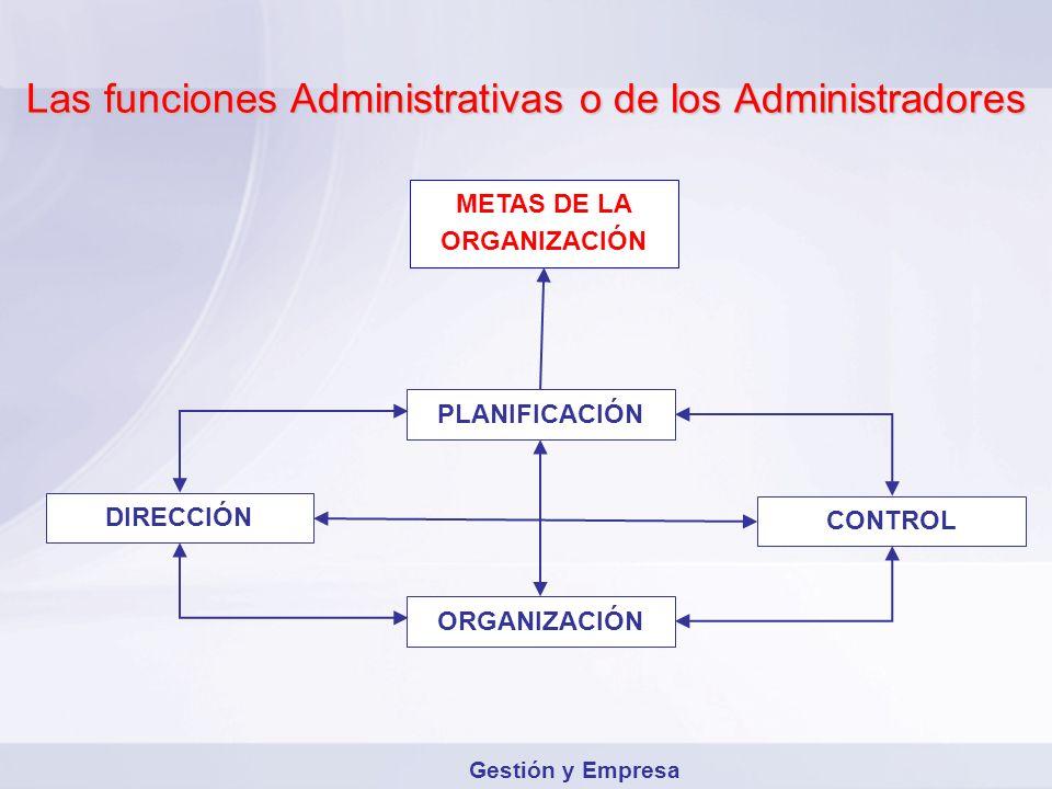 Las funciones Administrativas o de los Administradores