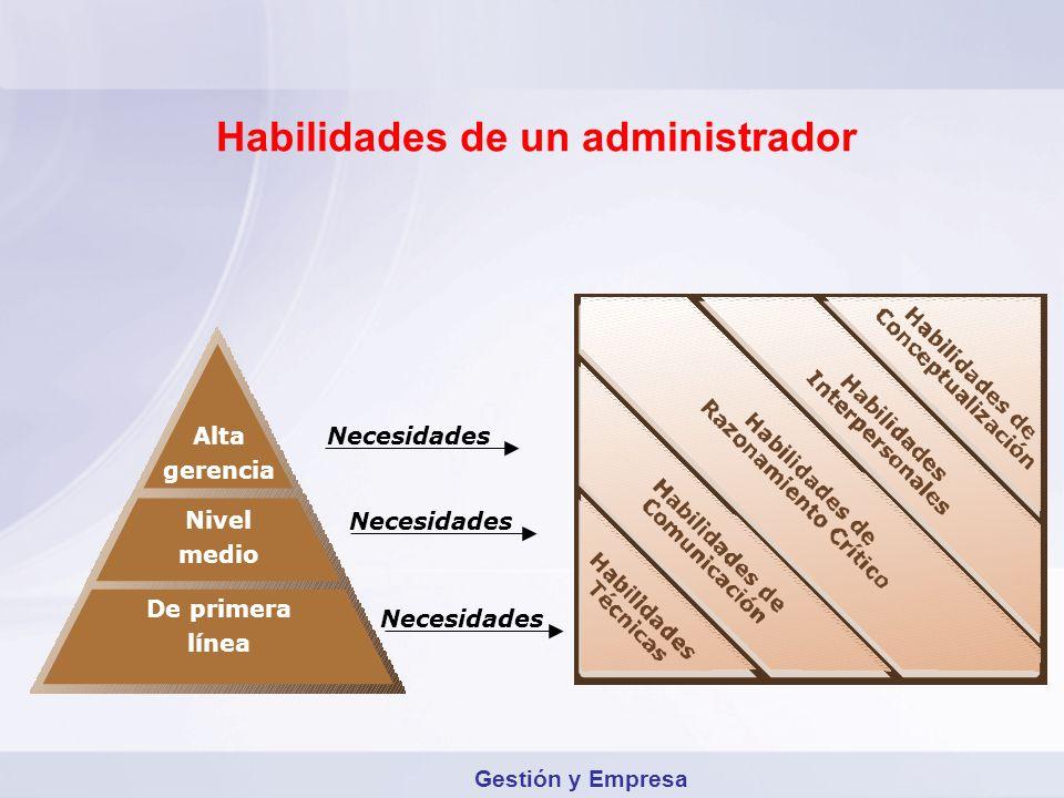 Habilidades de un administrador