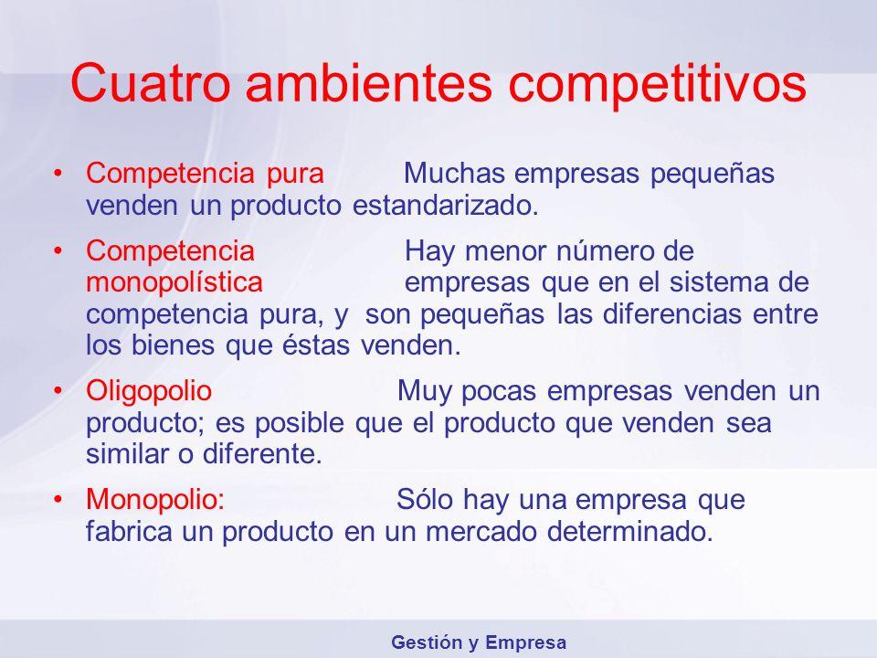Cuatro ambientes competitivos