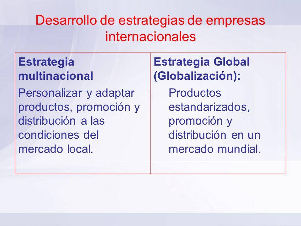 Desarrollo de estrategias de empresas internacionales