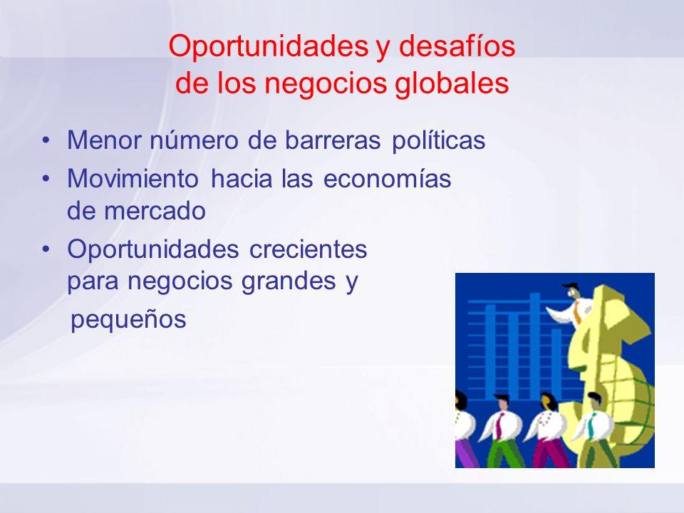 Oportunidades y desafíos de los negocios globales