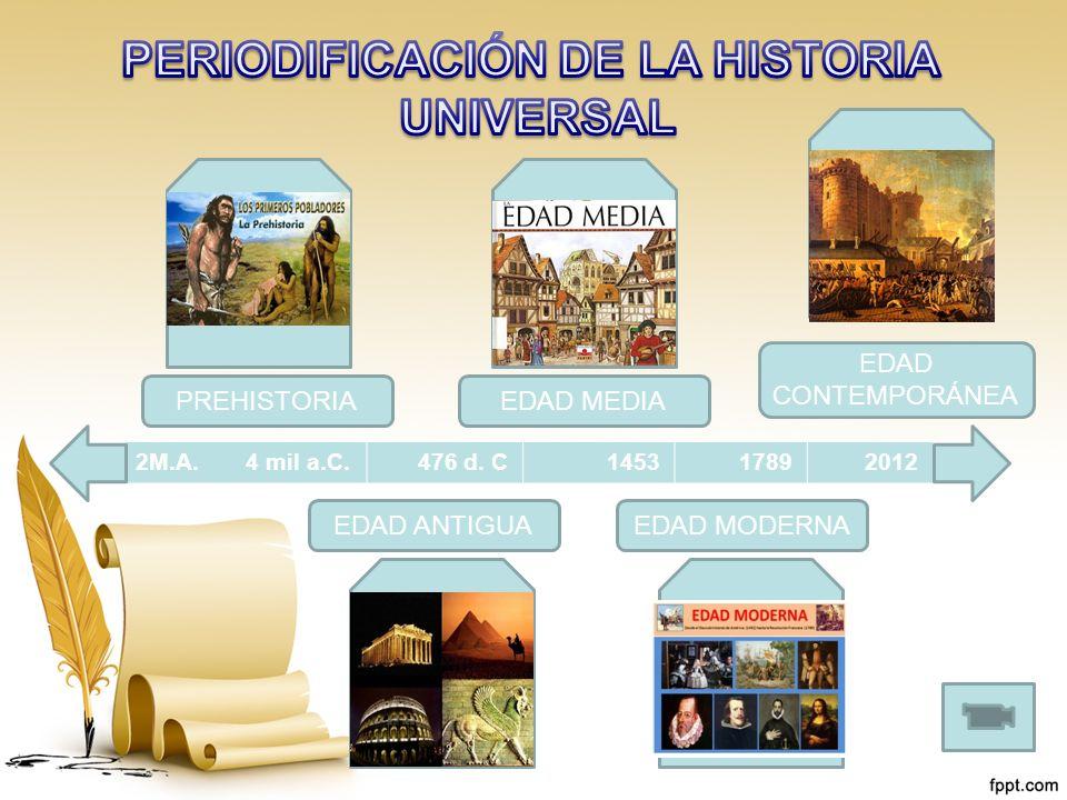 PERIODIFICACIÓN DE LA HISTORIA