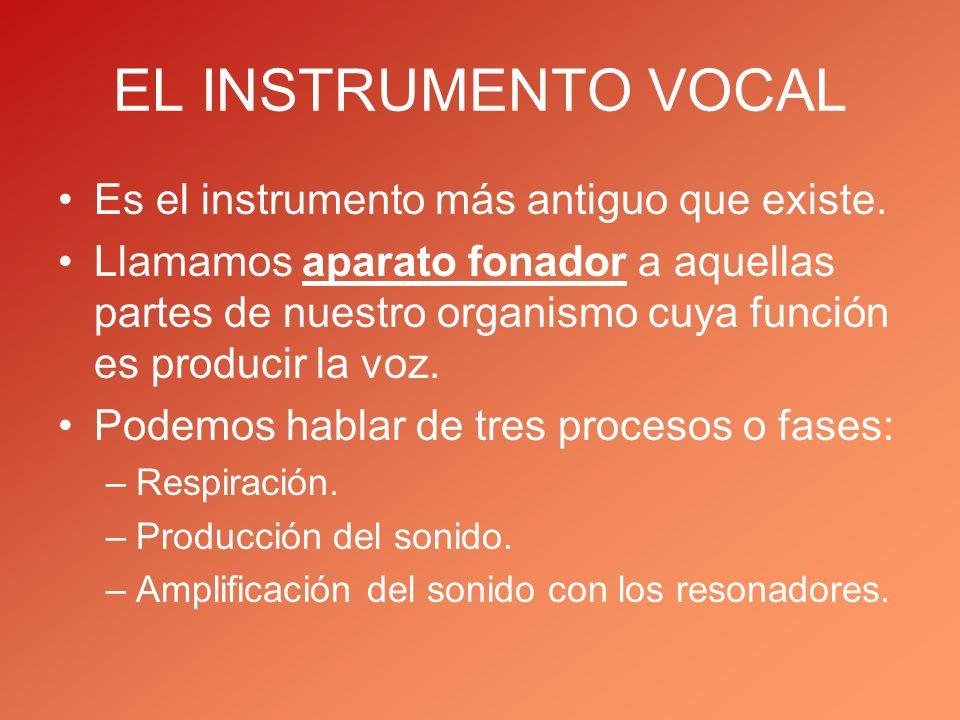 EL INSTRUMENTO VOCAL Es el instrumento más antiguo que existe.