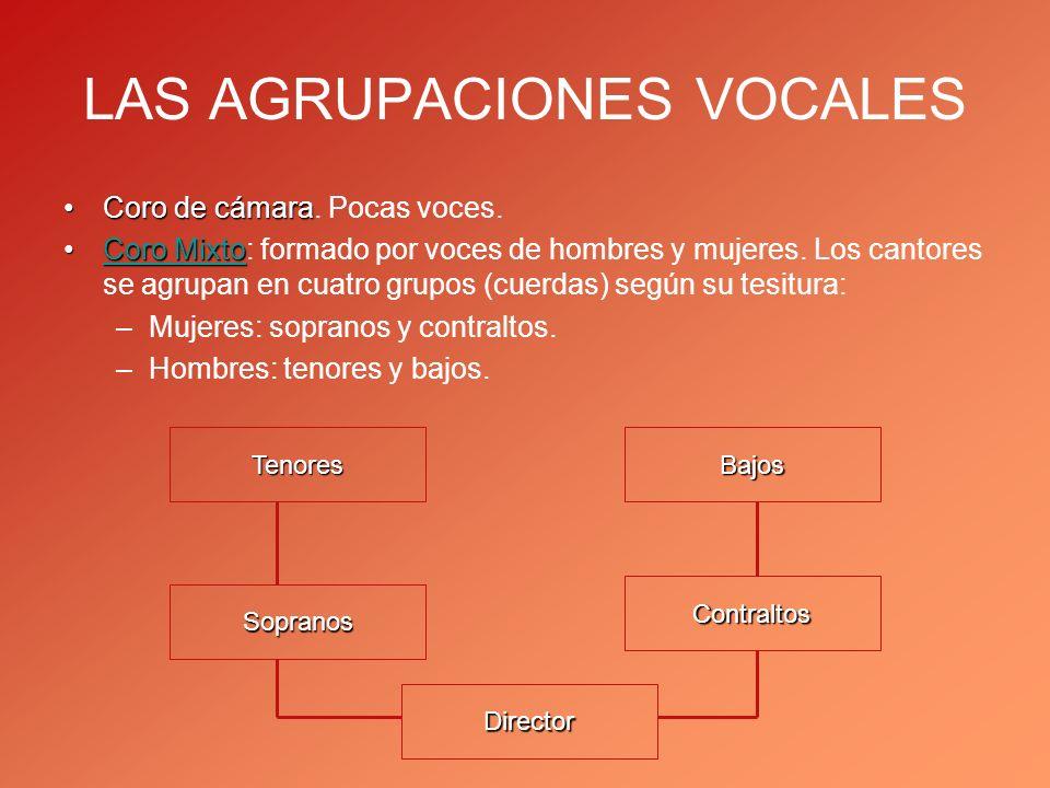 LAS AGRUPACIONES VOCALES