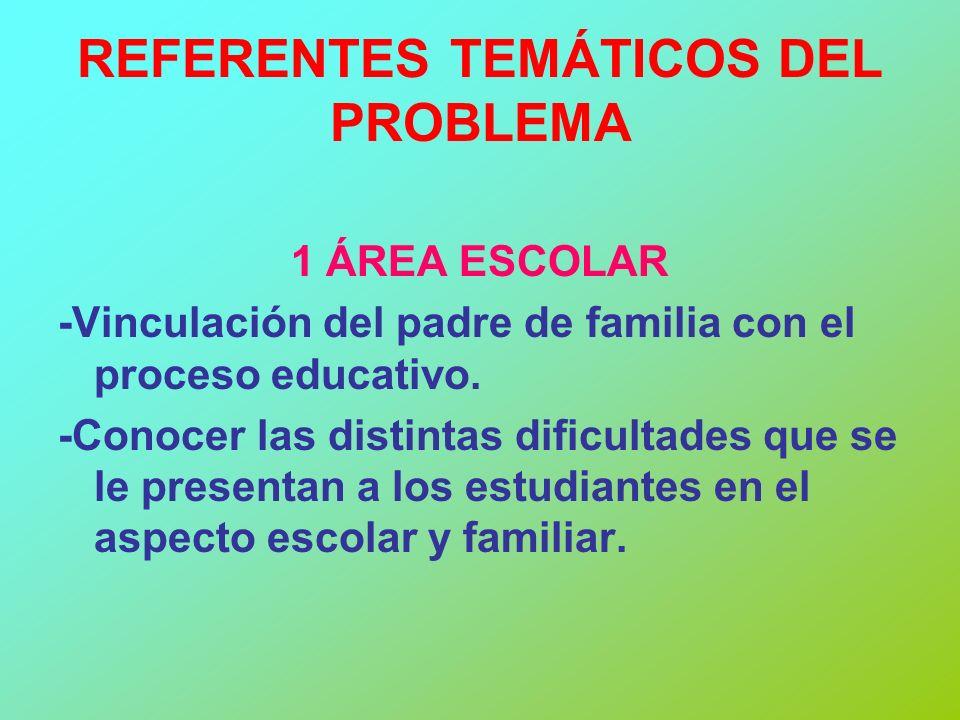 REFERENTES TEMÁTICOS DEL PROBLEMA
