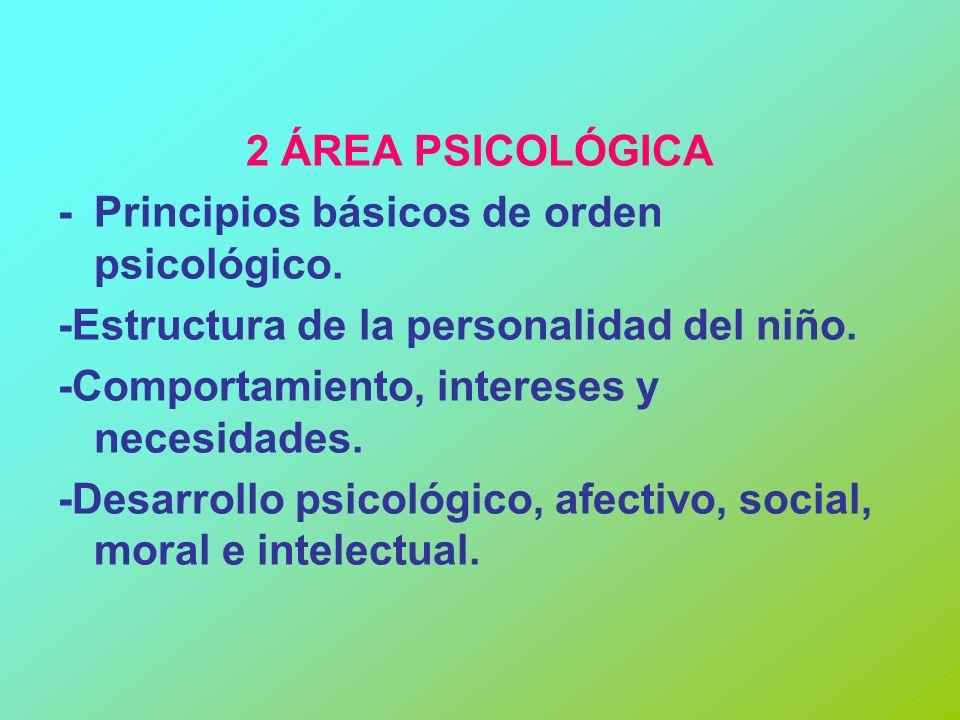 2 ÁREA PSICOLÓGICA - Principios básicos de orden psicológico. -Estructura de la personalidad del niño.