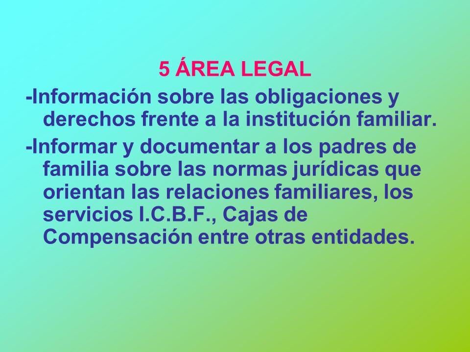 5 ÁREA LEGAL -Información sobre las obligaciones y derechos frente a la institución familiar.