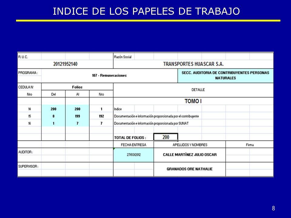 INDICE DE LOS PAPELES DE TRABAJO