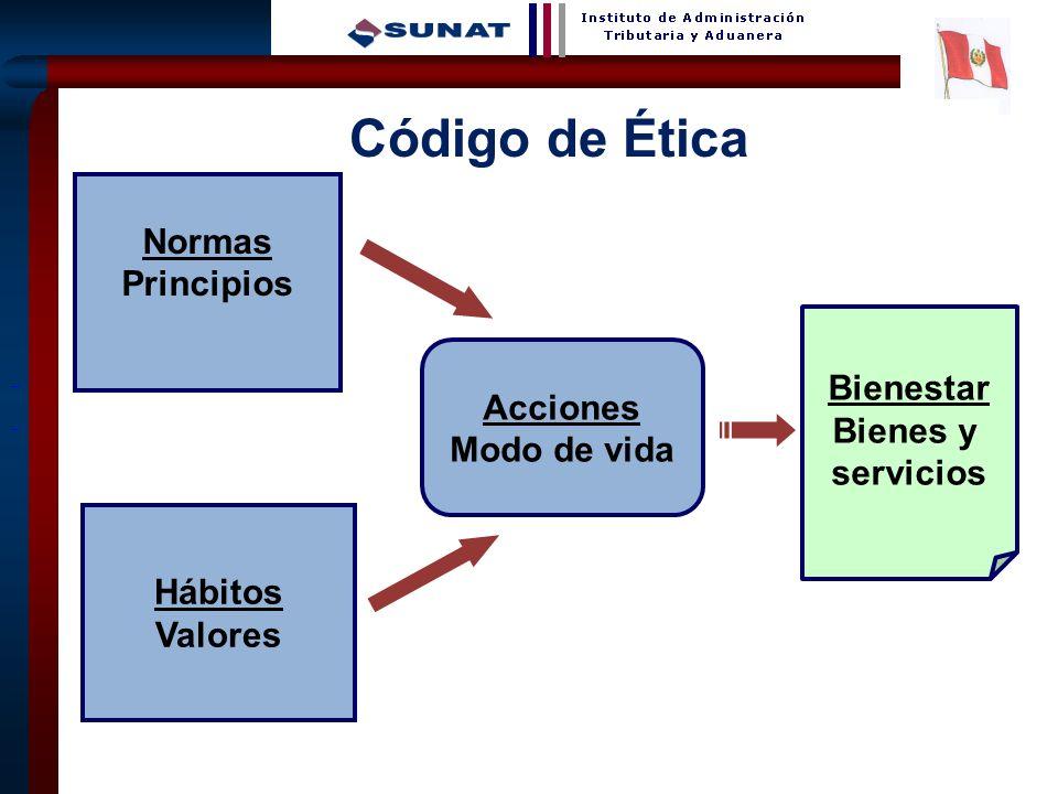 Código de Ética Normas Principios Bienestar Bienes y Acciones