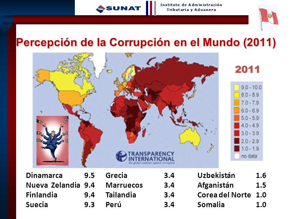 Percepción de la Corrupción en el Mundo (2011)