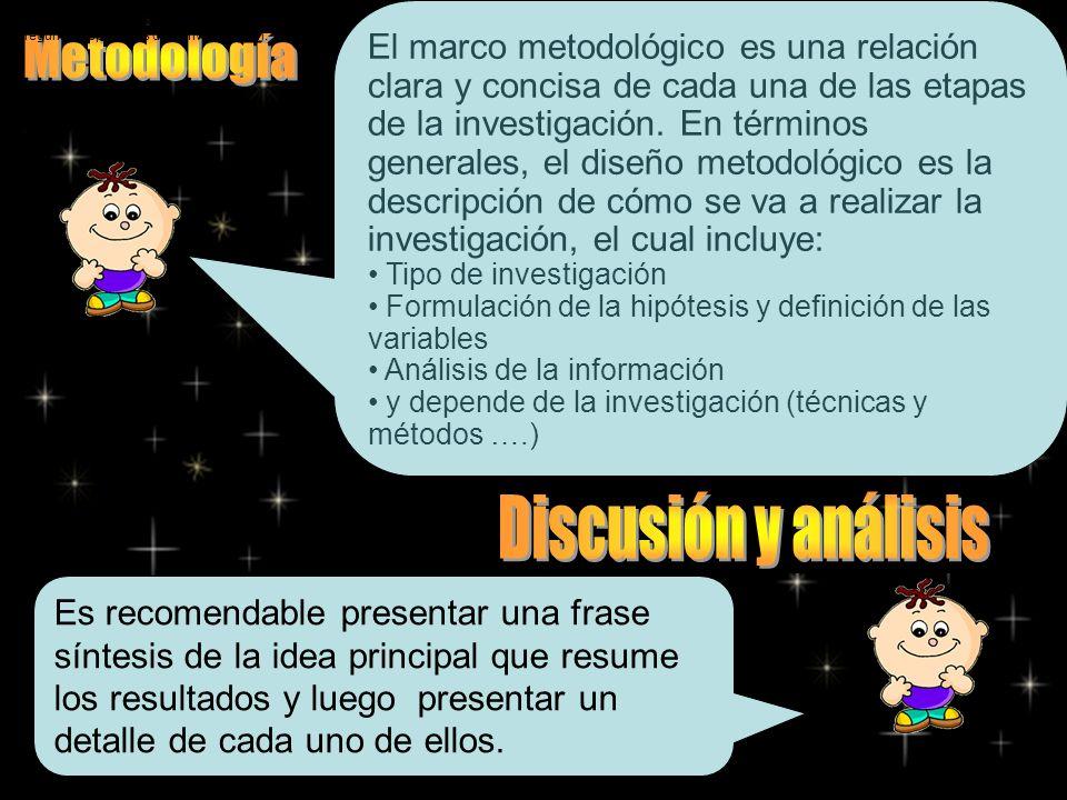 Metodología Discusión y análisis