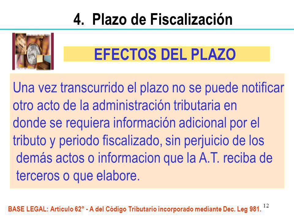4. Plazo de Fiscalización