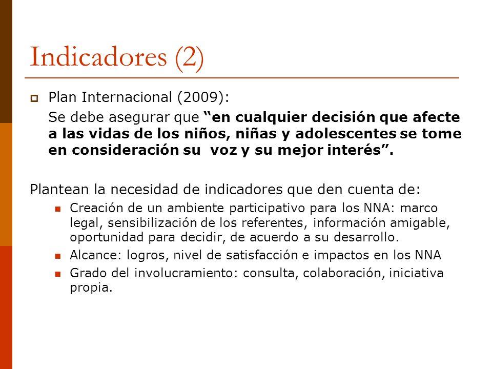 Indicadores (2) Plan Internacional (2009):