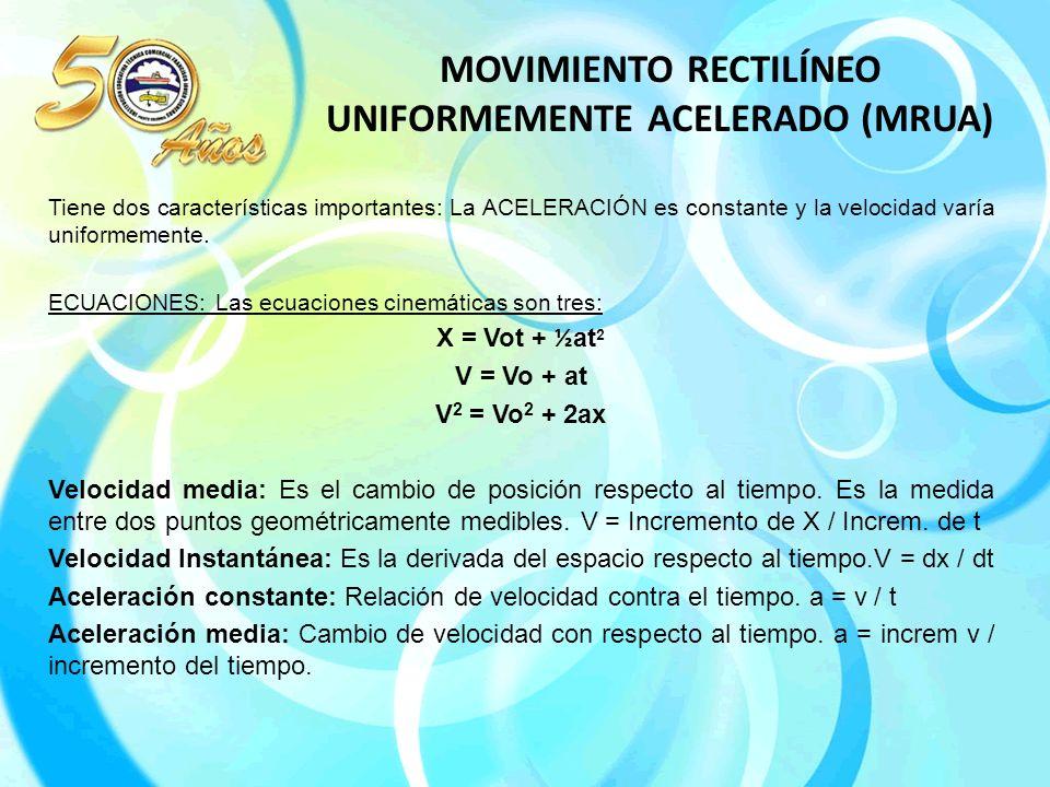MOVIMIENTO RECTILÍNEO UNIFORMEMENTE ACELERADO (MRUA)