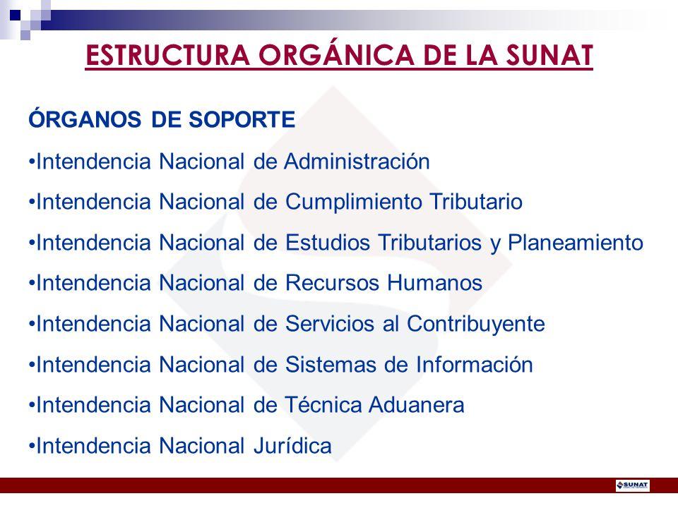 Superintendencia nacional de administraci n tributaria for Oficina nacional de gestion tributaria