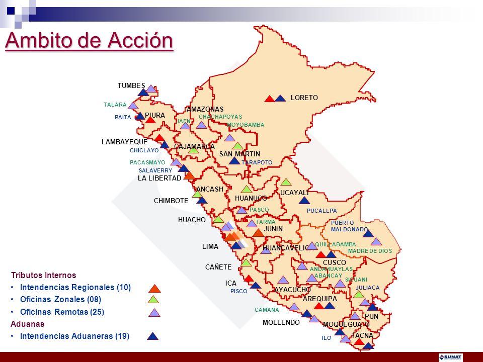 Ambito de Acción Tributos Internos Intendencias Regionales (10)