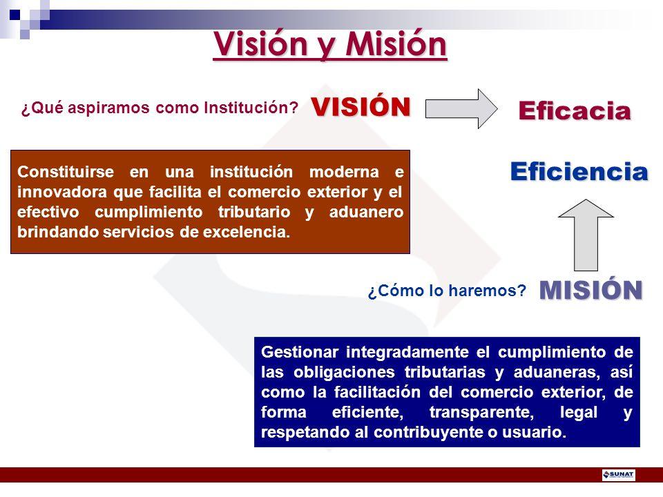 Visión y Misión VISIÓN Eficacia Eficiencia MISIÓN