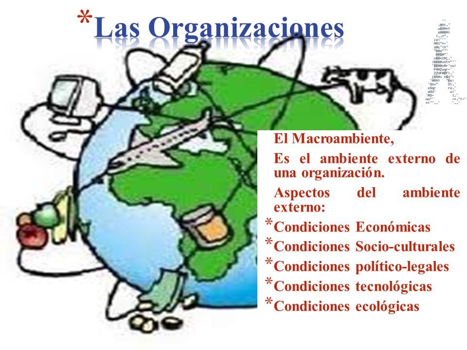 Las Organizaciones Aspectos del ambiente externo: