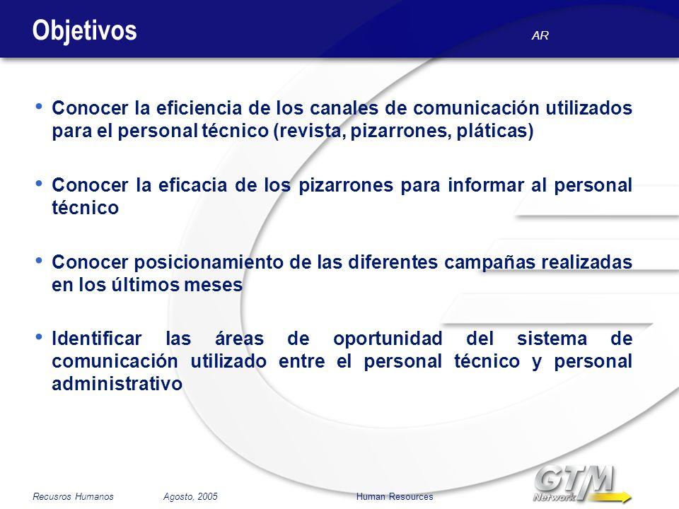 Objetivos Conocer la eficiencia de los canales de comunicación utilizados para el personal técnico (revista, pizarrones, pláticas)