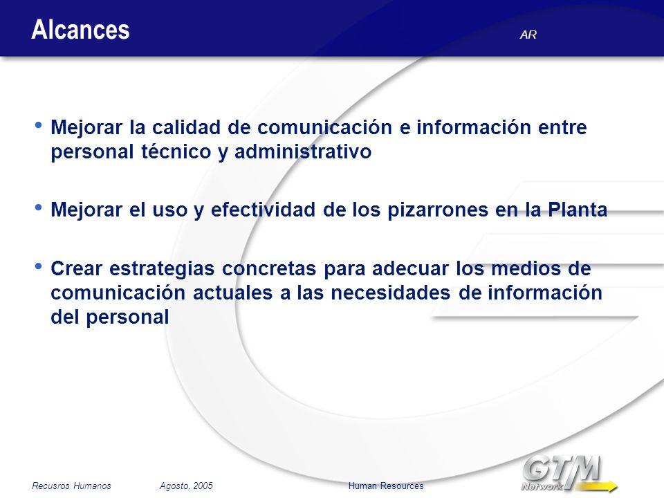 Alcances Mejorar la calidad de comunicación e información entre personal técnico y administrativo.