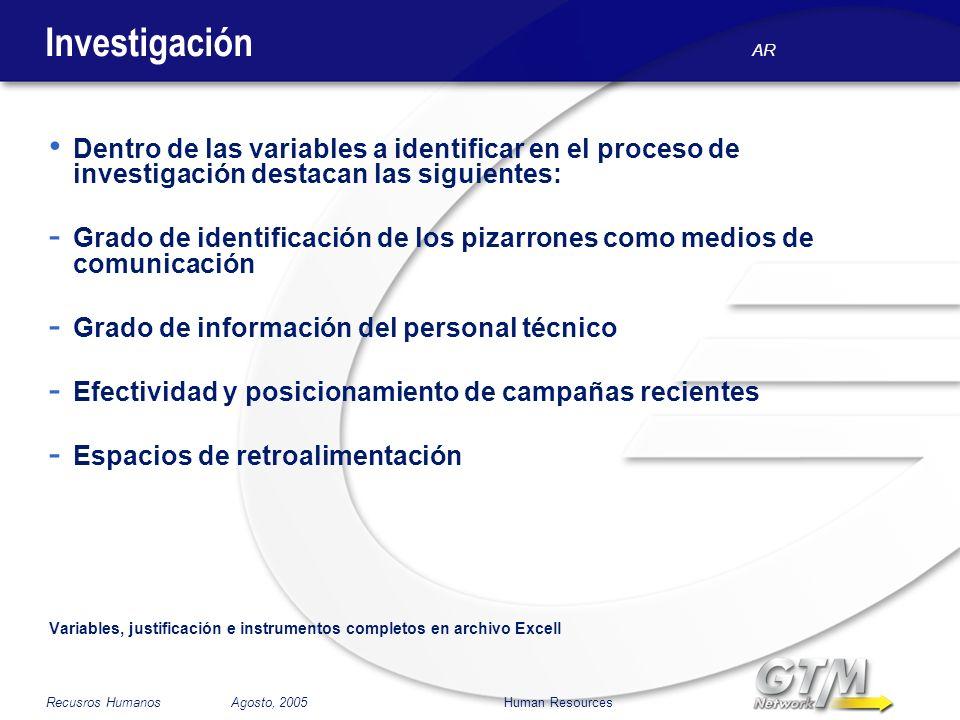 Investigación Dentro de las variables a identificar en el proceso de investigación destacan las siguientes: