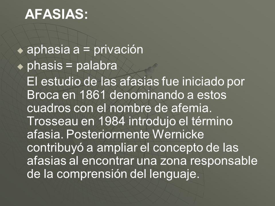 AFASIAS: aphasia a = privación. phasis = palabra.