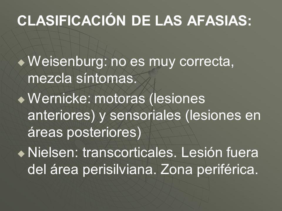 CLASIFICACIÓN DE LAS AFASIAS: