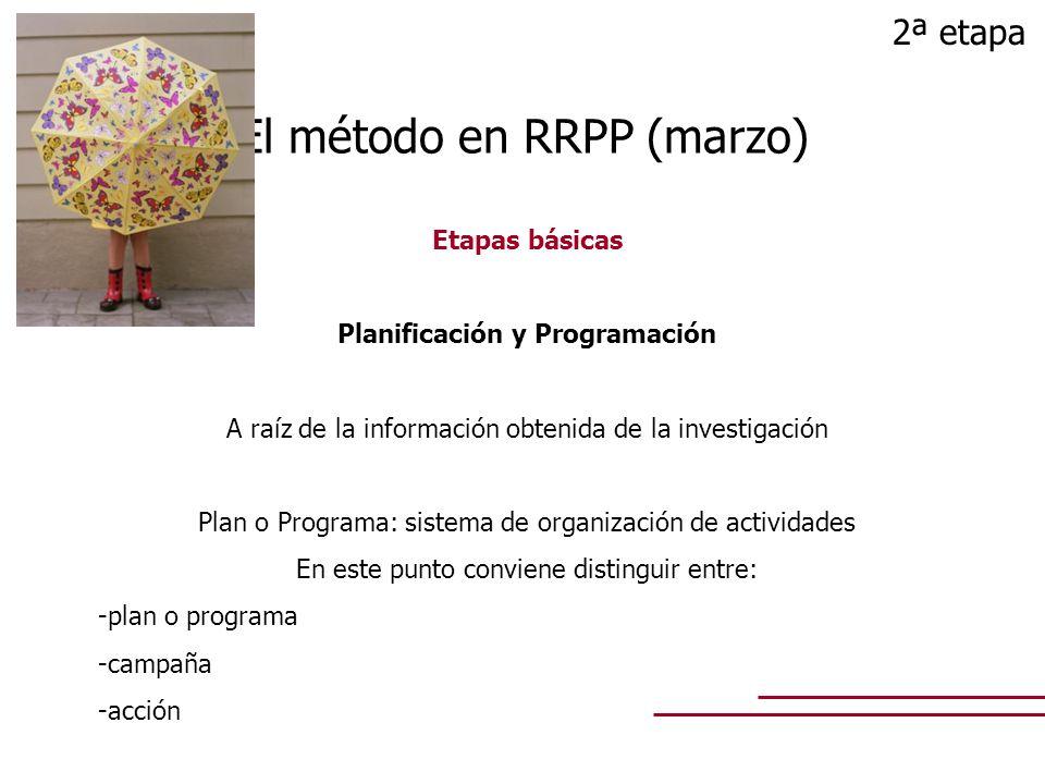 El método en RRPP (marzo)