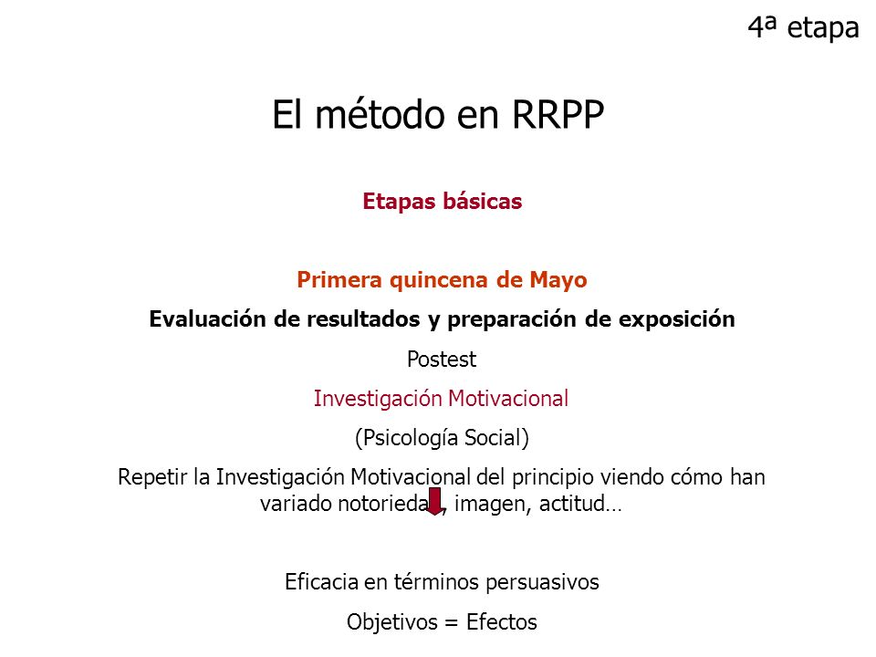 El método en RRPP 4ª etapa Etapas básicas Primera quincena de Mayo