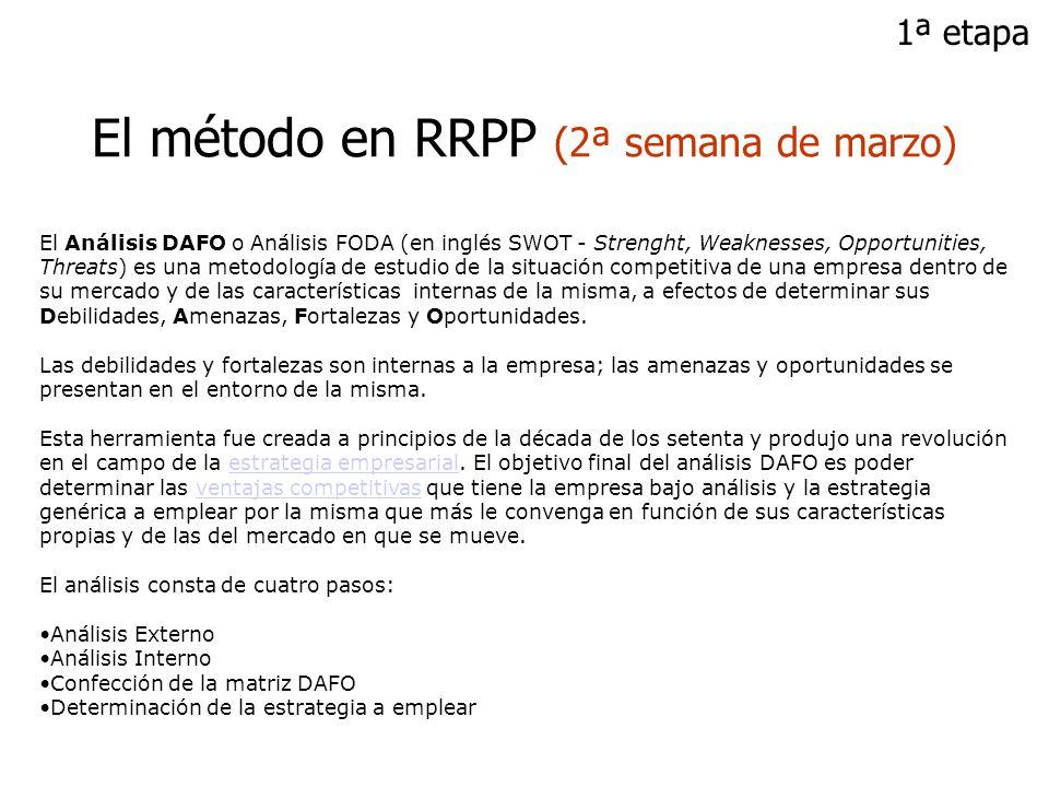 El método en RRPP (2ª semana de marzo)