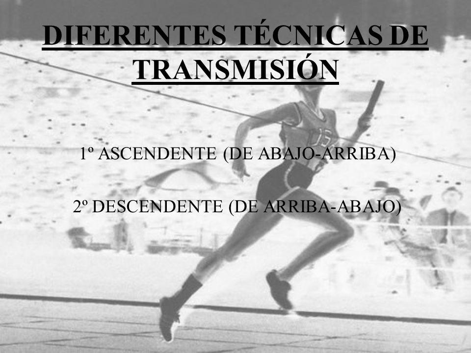 DIFERENTES TÉCNICAS DE TRANSMISIÓN