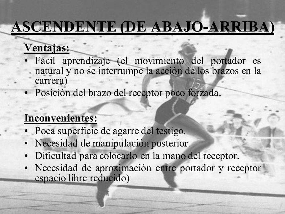 ASCENDENTE (DE ABAJO-ARRIBA)