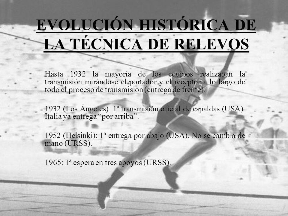 EVOLUCIÓN HISTÓRICA DE LA TÉCNICA DE RELEVOS
