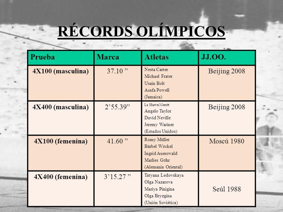 RÉCORDS OLÍMPICOS Prueba Marca Atletas JJ.OO. 4X100 (masculina)