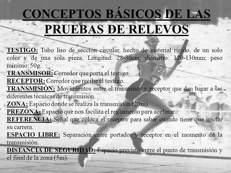 CONCEPTOS BÁSICOS DE LAS PRUEBAS DE RELEVOS