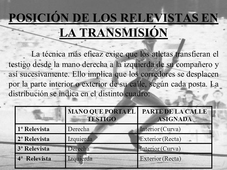 POSICIÓN DE LOS RELEVISTAS EN LA TRANSMISIÓN