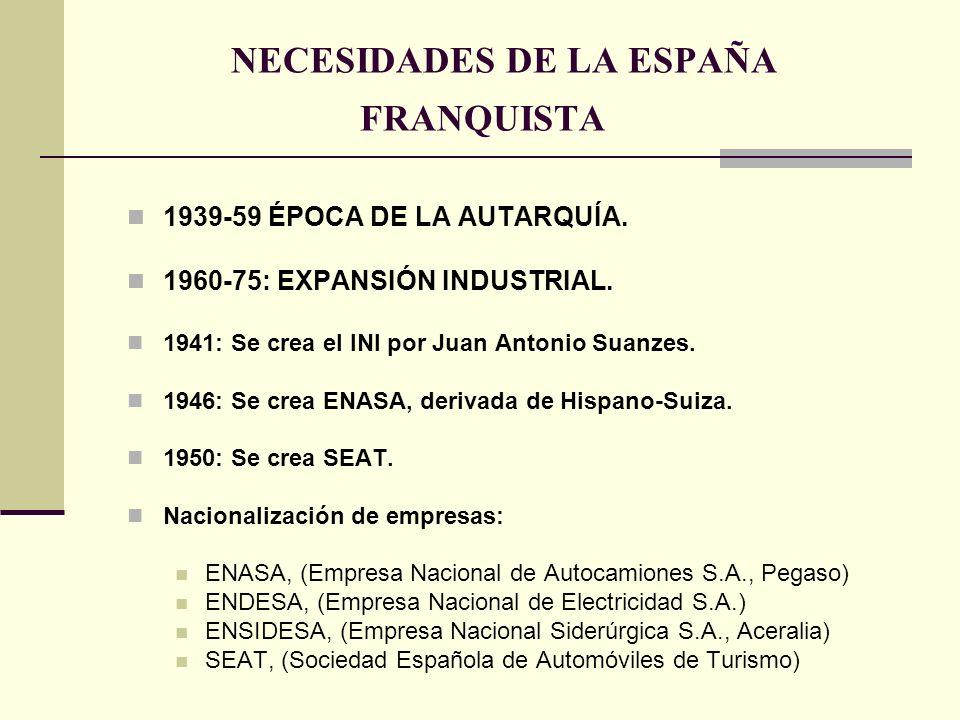 NECESIDADES DE LA ESPAÑA FRANQUISTA