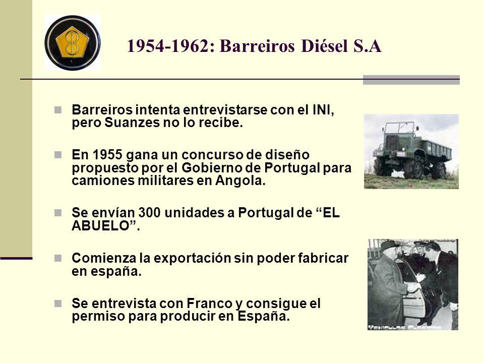 1954-1962: Barreiros Diésel S.A Barreiros intenta entrevistarse con el INI, pero Suanzes no lo recibe.
