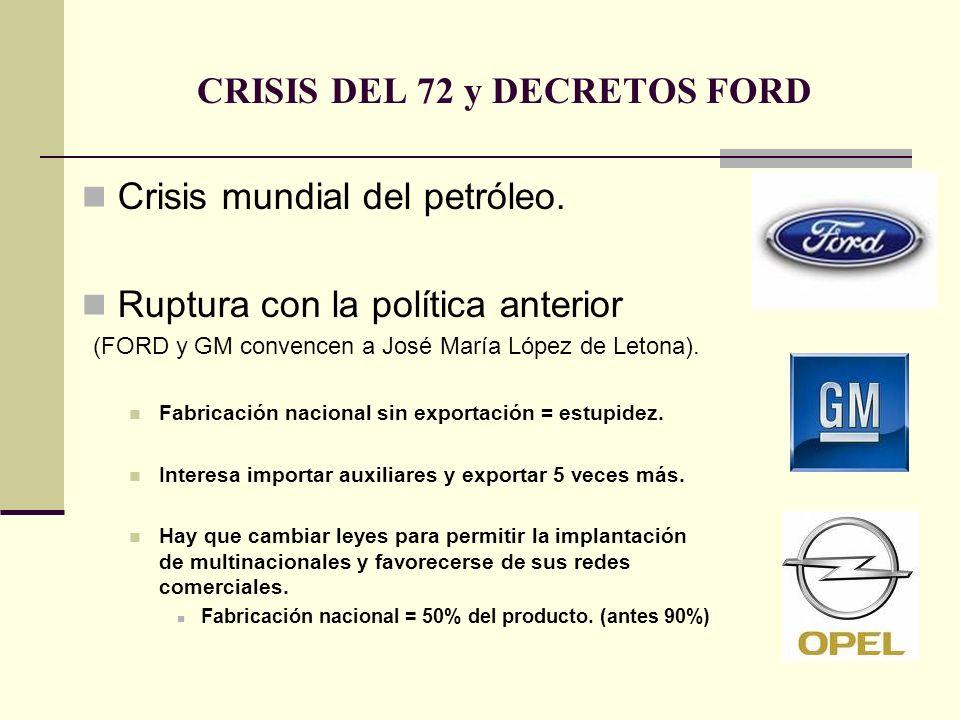 CRISIS DEL 72 y DECRETOS FORD
