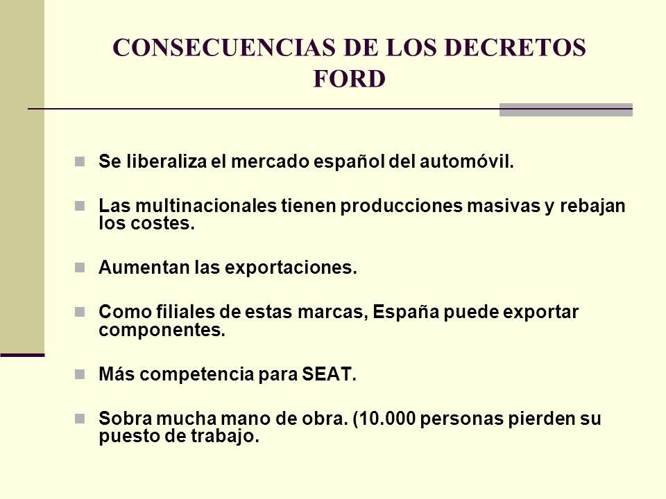 CONSECUENCIAS DE LOS DECRETOS FORD