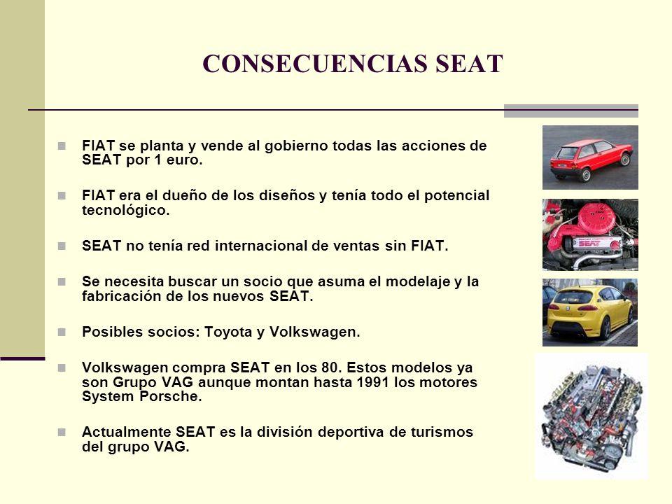 CONSECUENCIAS SEAT FIAT se planta y vende al gobierno todas las acciones de SEAT por 1 euro.