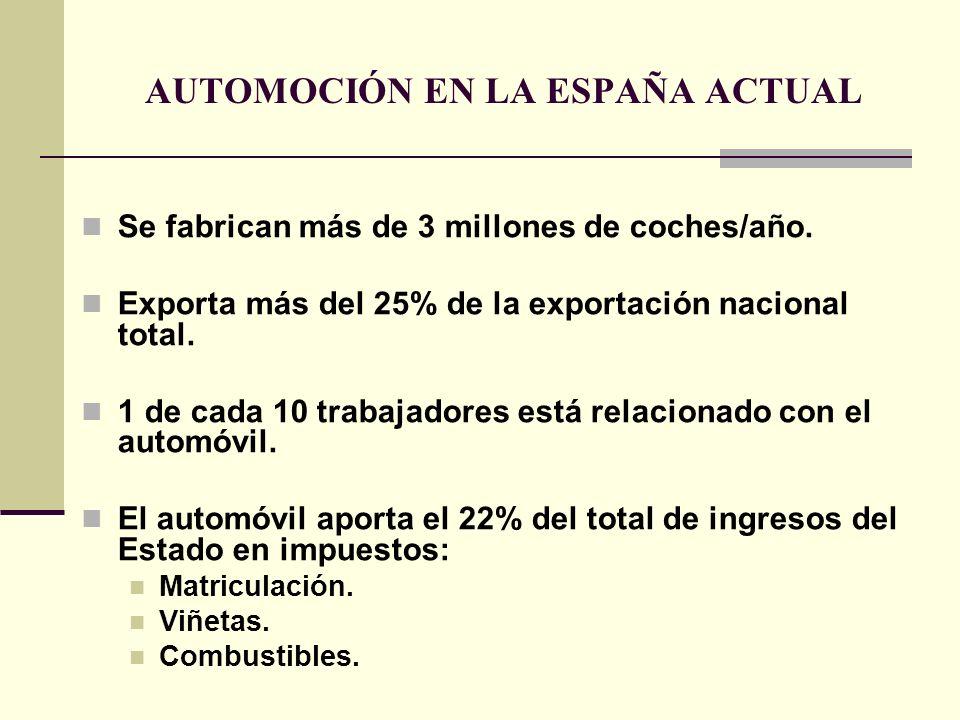 AUTOMOCIÓN EN LA ESPAÑA ACTUAL
