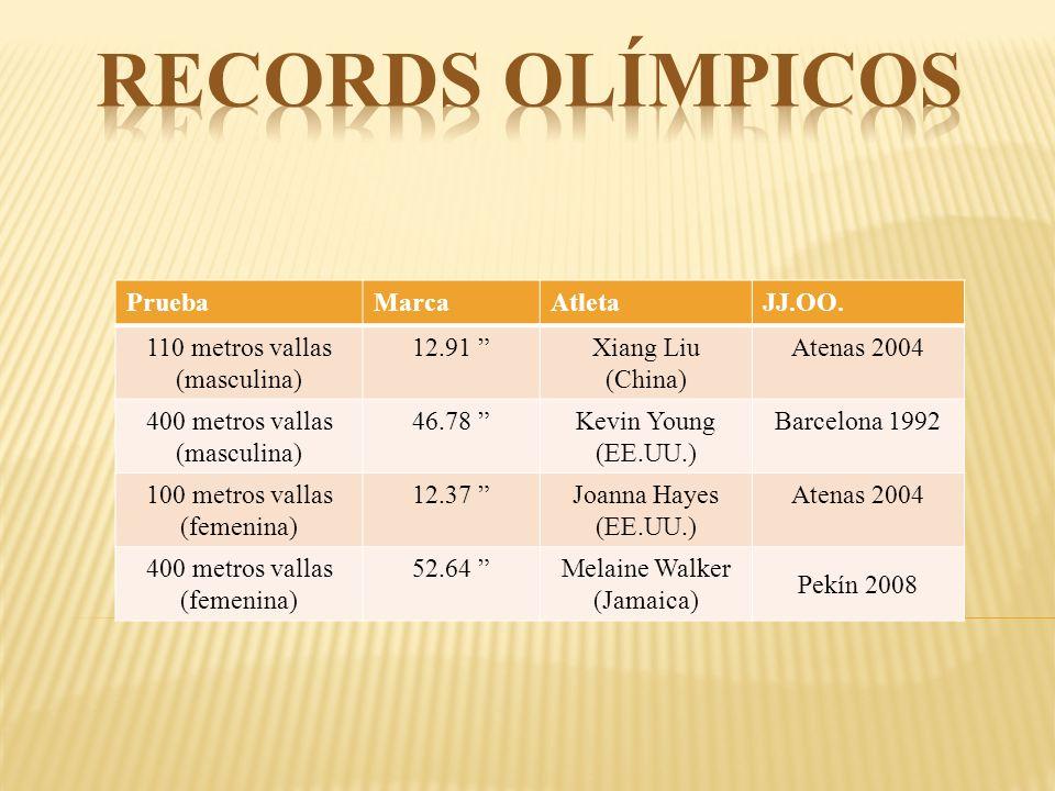 RECORDS olímpicOs Prueba Marca Atleta JJ.OO.